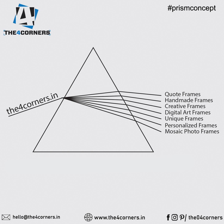 Topical Post design for the4corner by Badri design